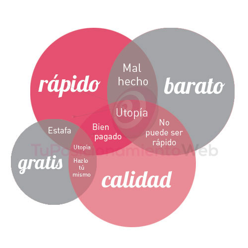 marketing-online-bueno-bonito-barato